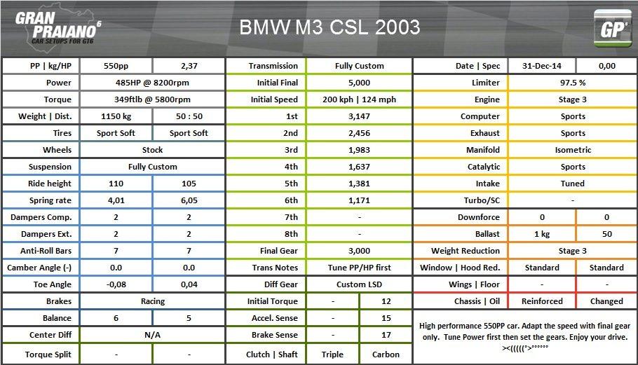 BMW M3 CSL 550pp 2003.jpg