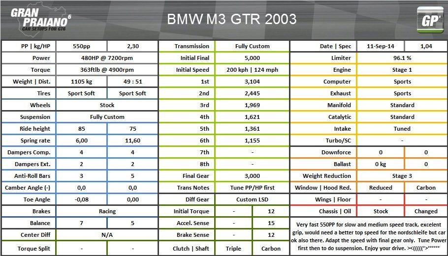 BMW M3 GTR 2003.jpg