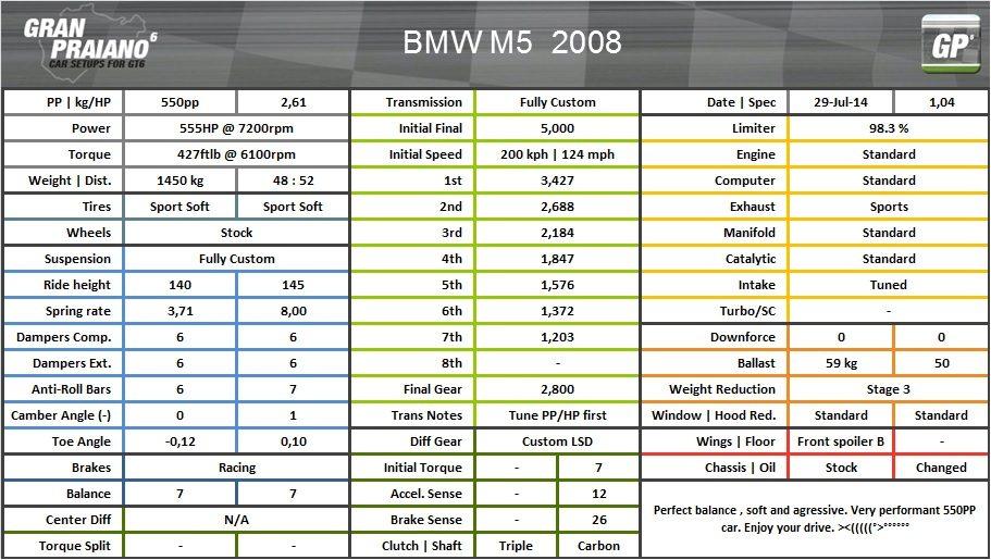 BMW M5 2008.jpg