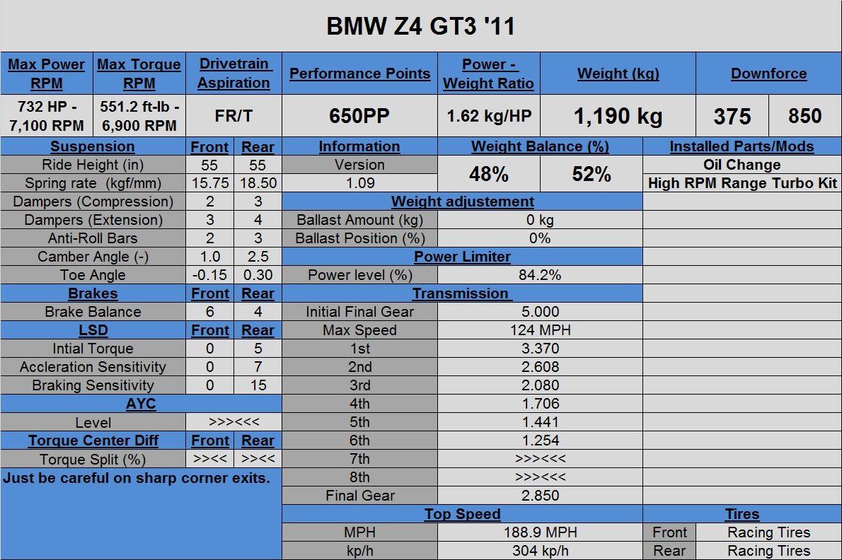 BMW Z4 GT3 '11.jpg