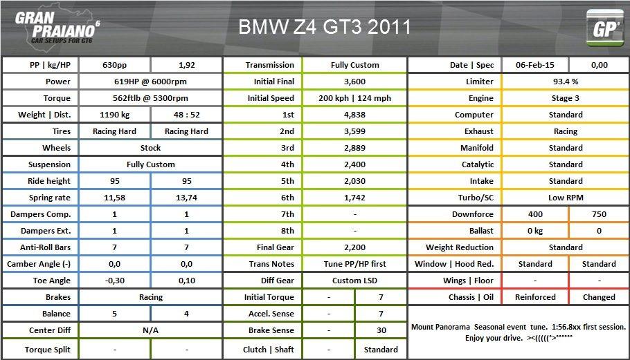 BMW Z4 GT3 seasonal bathurst.jpg