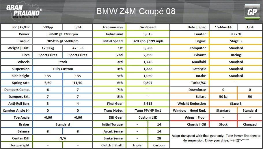 BMW Z4M Coupé 08.jpg