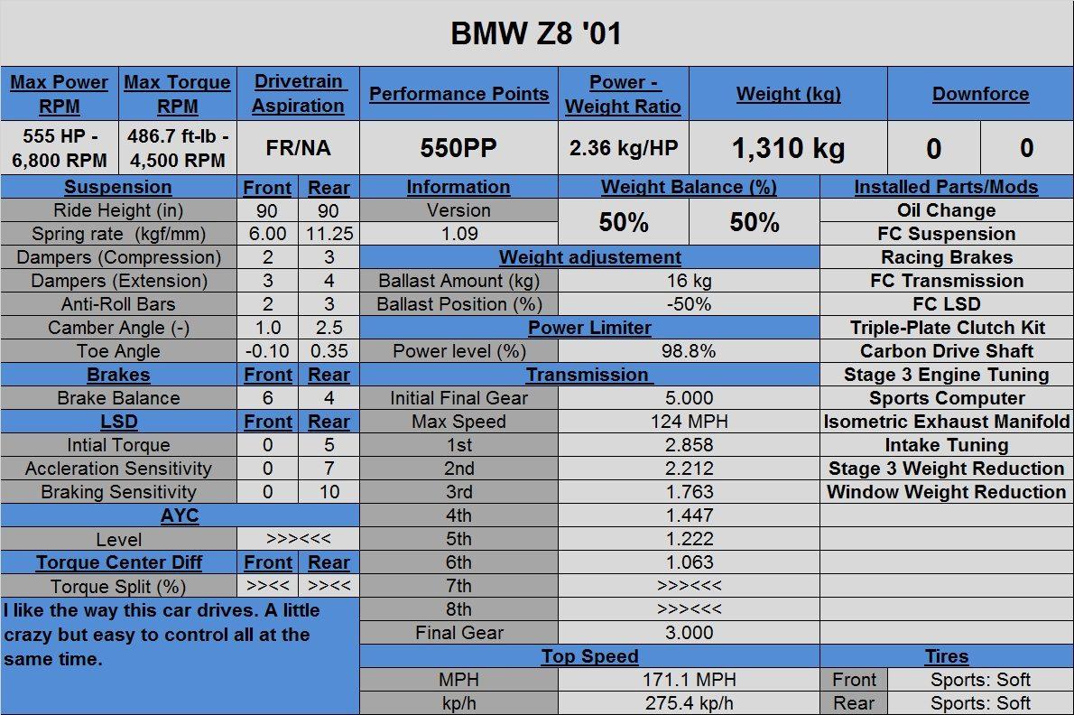 BMW Z8 '01.jpg