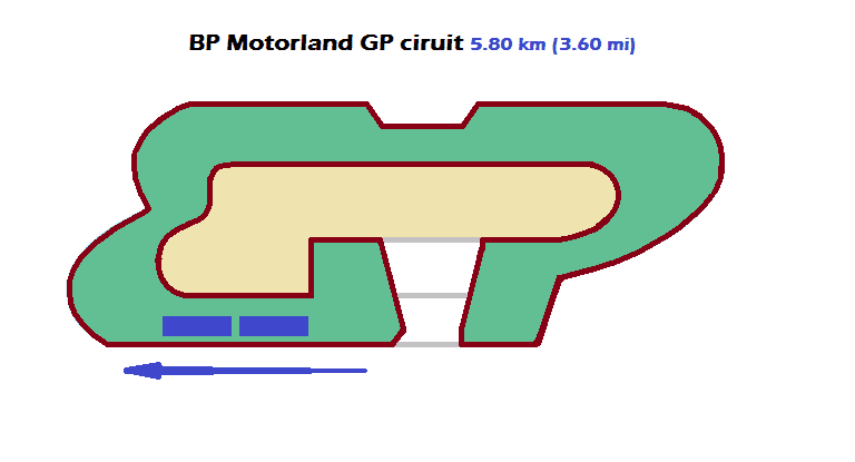 BP Motorland GP layout.png