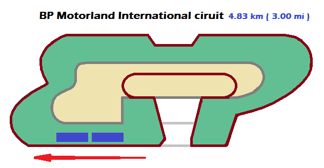 BP Motorland International.png