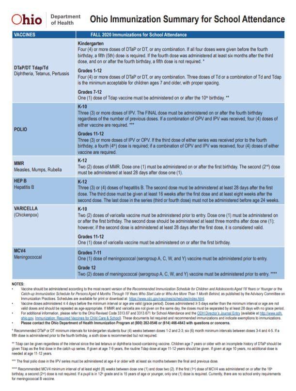 capture immunizations.JPG