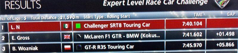 CHALLENGER_SRT8_TC_REDBULL_600pp01.jpg