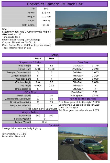 Chevrolet-Camaro-LM-Race-Car.png
