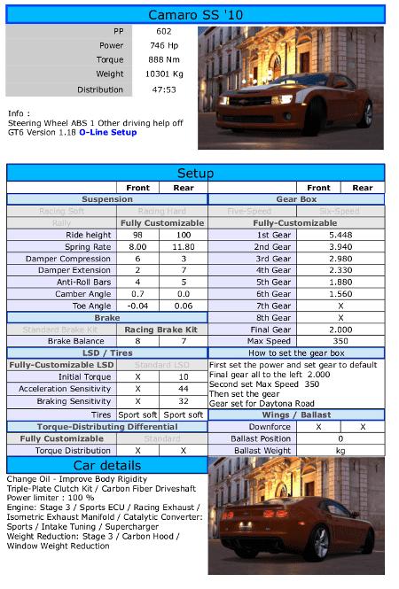 Chevrolet-Camaro-SS-10-o-line.png