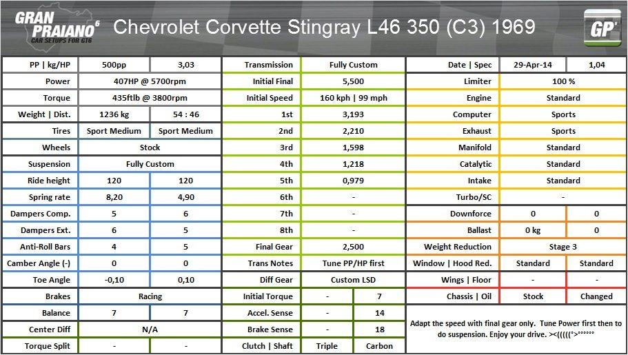 Chevrolet corvette stingray L46 350 C3 1969.jpg