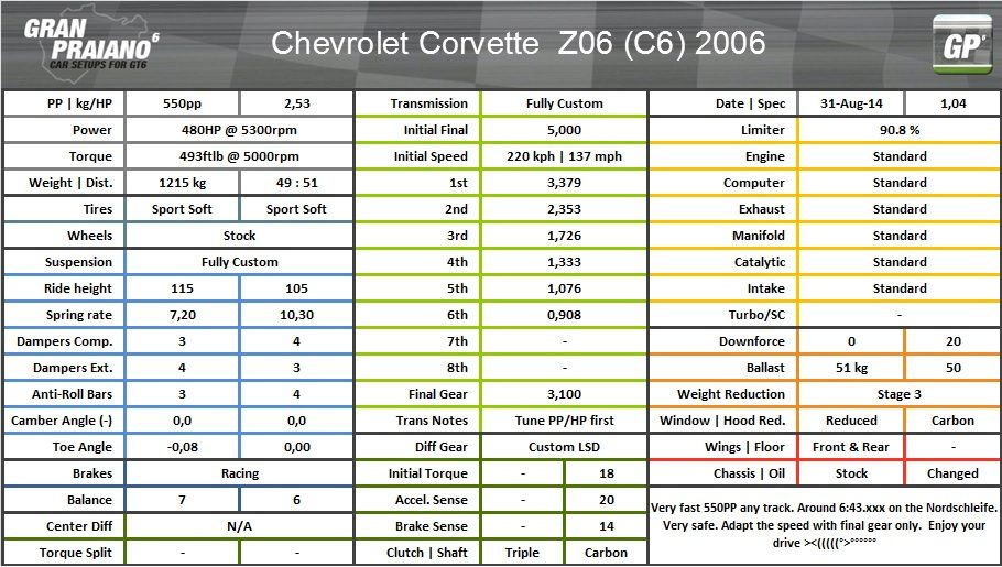 chevrolet corvette z06 c6 2006.jpg