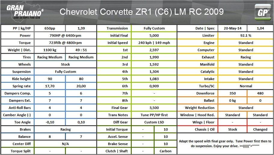 Chevrolet corvette ZR1 (C6) LM RC 09.jpg