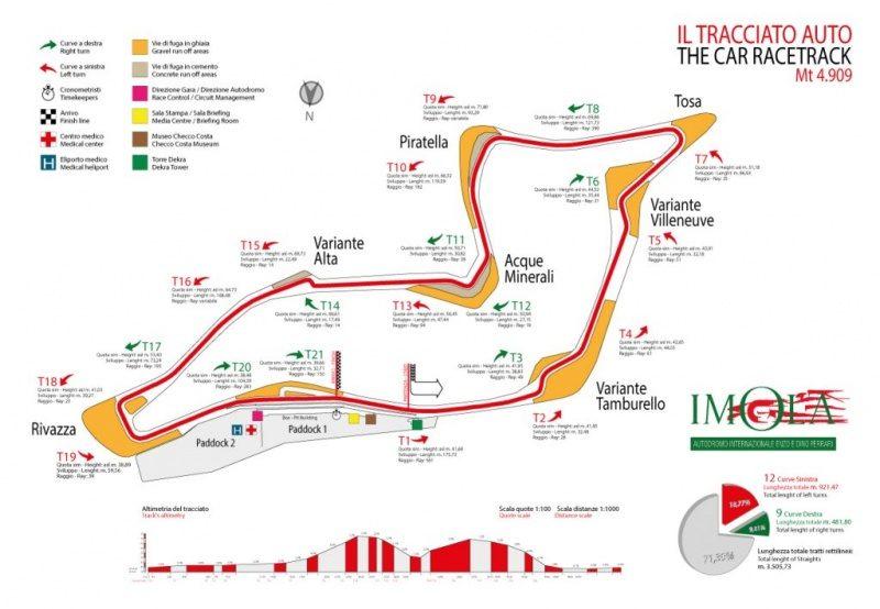 circuit-imola-track-map-1024x710.jpg