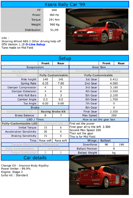 Citroën-Xsara-Rally-Car-99.png