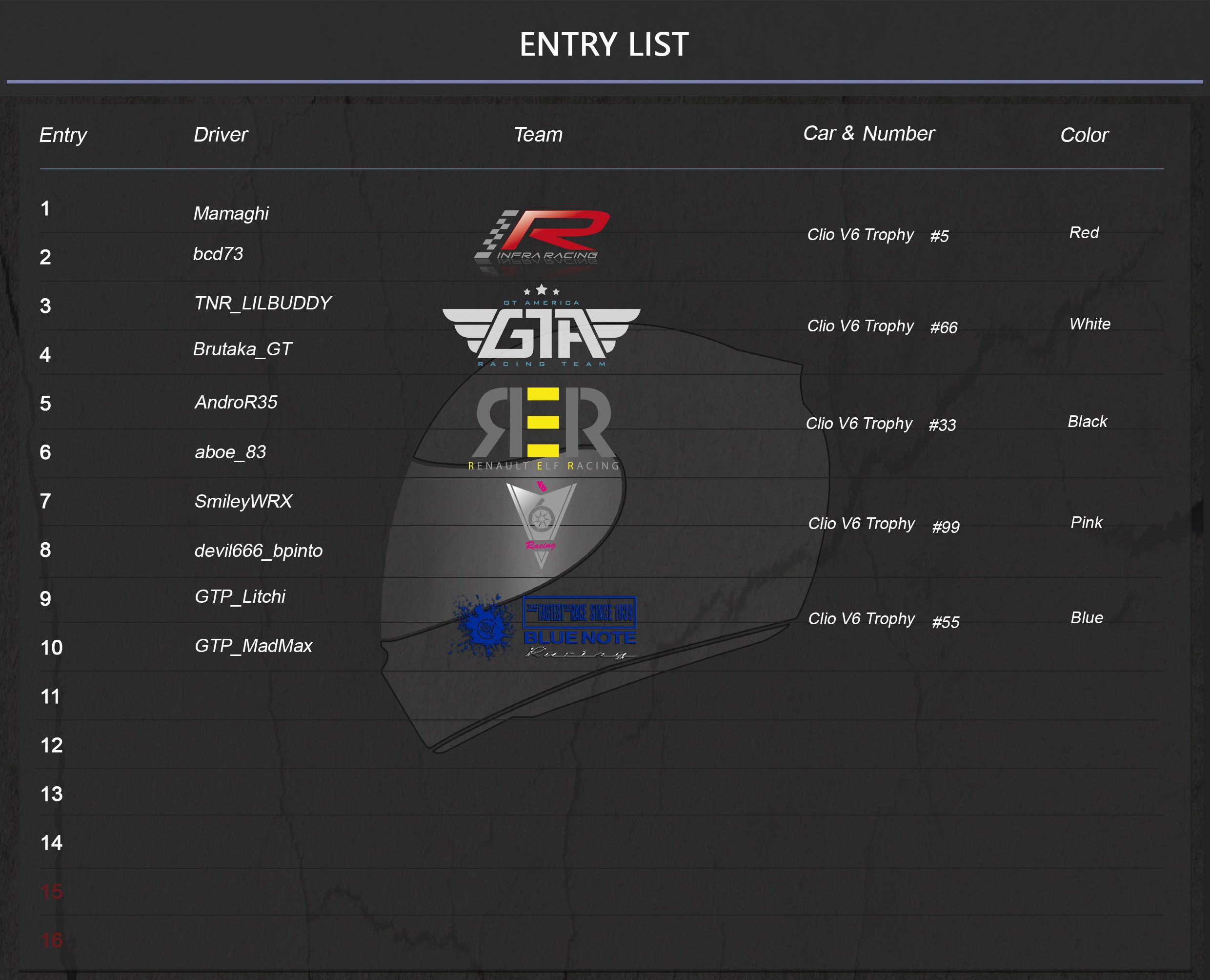 clio cup entry list with teams.jpg