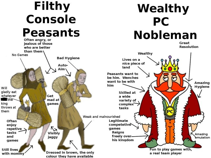 Console peasants.jpg