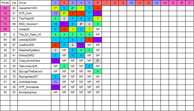 CRC TMCS Points.PNG