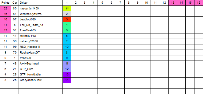 CRC TMCS Points Table.PNG