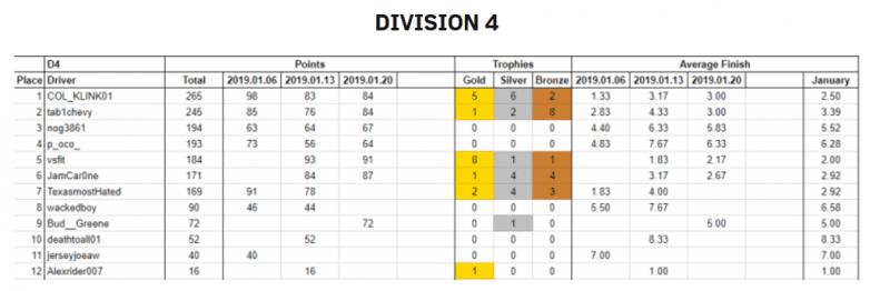 d4 points.PNG