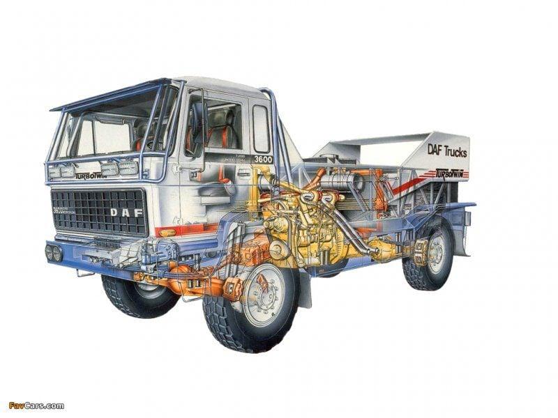 daf_3600-turbo-twin-dakar_1986_photos_1.jpg