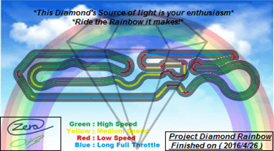 Diamond Rainbow EX Raceway.png
