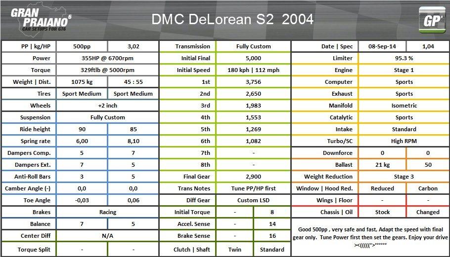DMC Delorean S2 2004.jpg