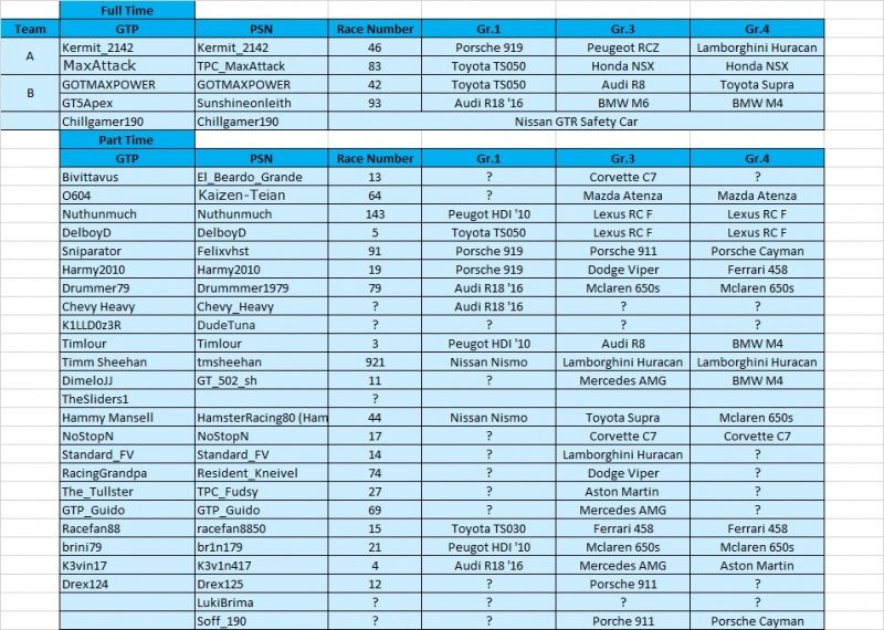 Driver List.jpg