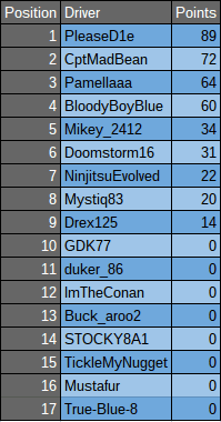 Drivers Standings.png