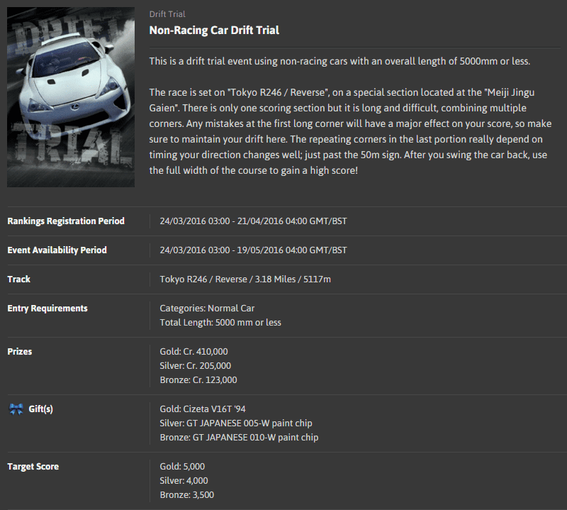 DT#50 - Non-Racing Car Drift Trial @ Tokyo R246 ~ Reverse.png