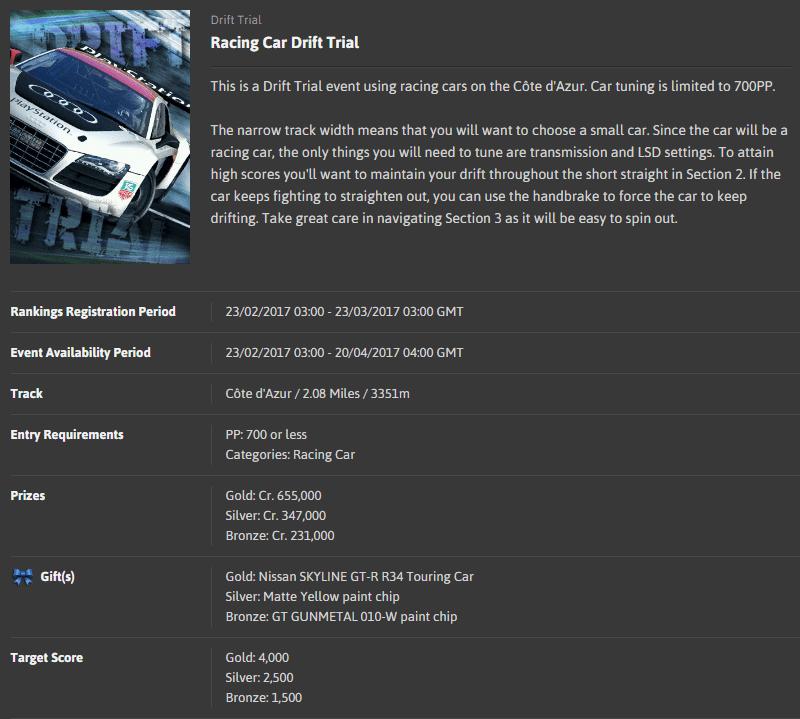 DT#62 - Racing Car Drift Trial @ Côte d'Azur.png