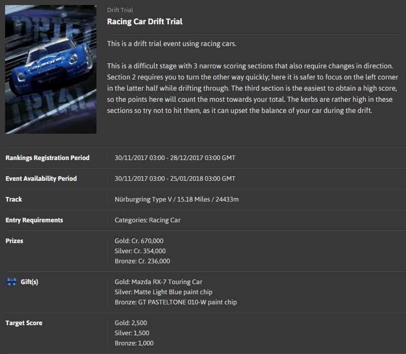 DT#72 - Racing Car Drift Trial @ Nürburgring Type V.png