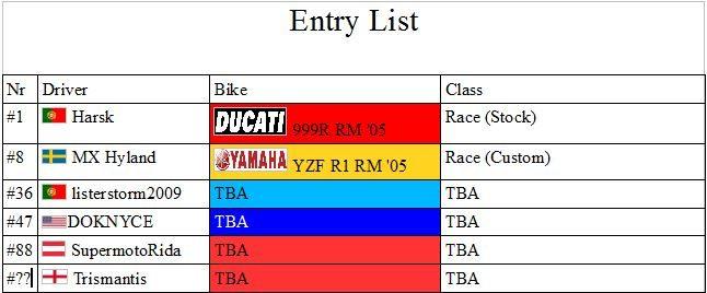 entry list.JPG