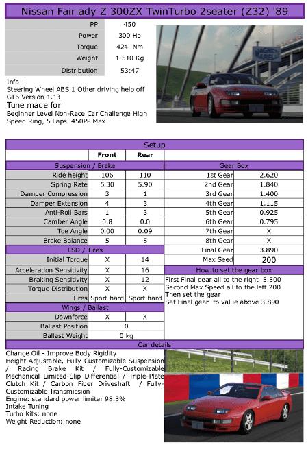 Fairlady-Z-300ZX-TwinTurbo-2seater-(Z32)-89.png