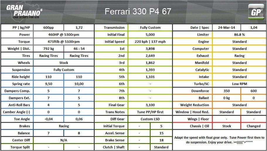 Ferrari 330 P4 67.jpg