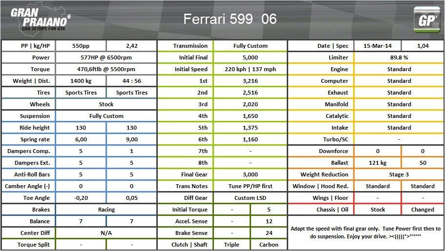 Ferrari 599 06.jpg