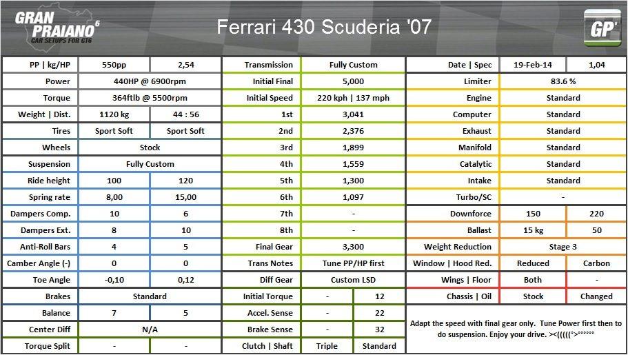 Ferrari F430 scud 07.jpg