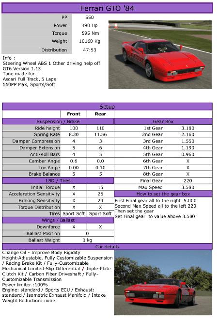 Ferrari-GTO-84.png