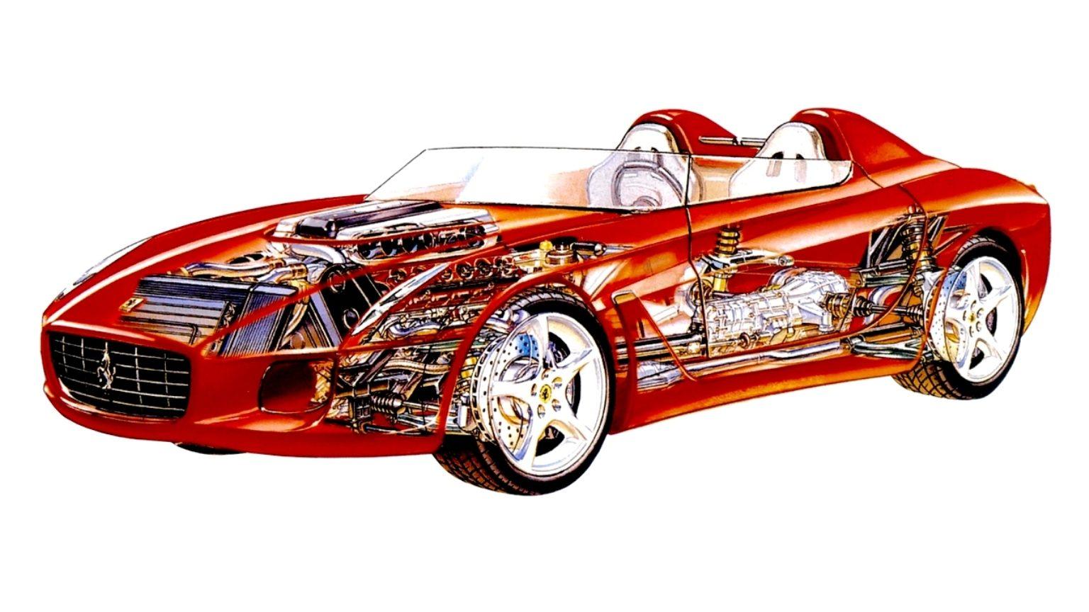 Ferrari-Rossa-Concept-2000.jpg