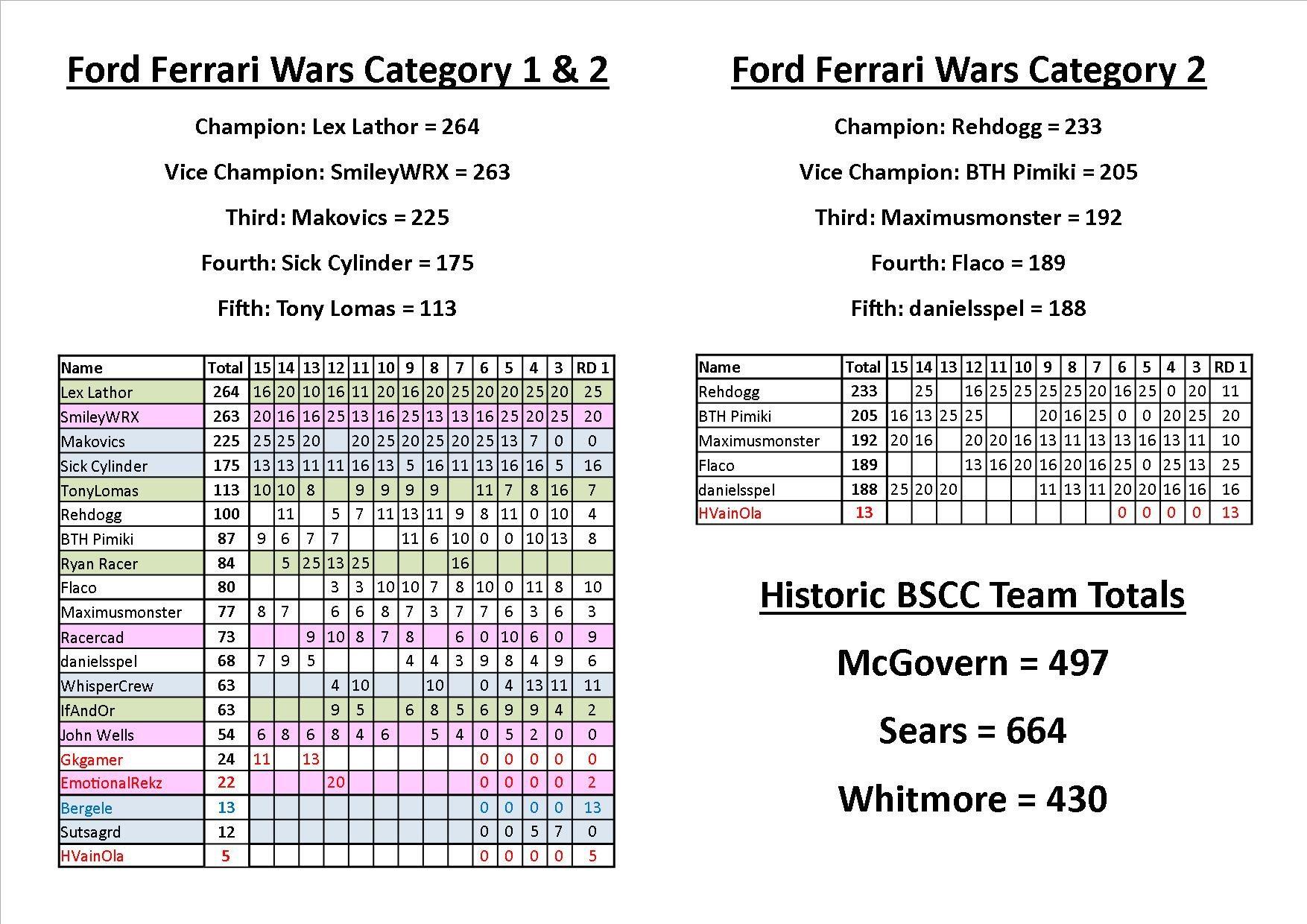 FFW Points.jpg