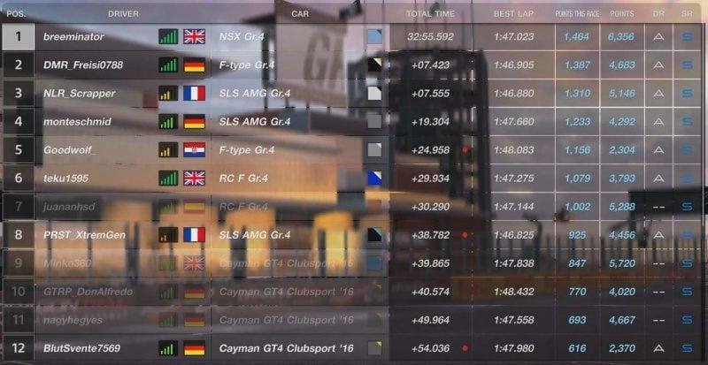 fia_manu_16102019_race_result.jpg