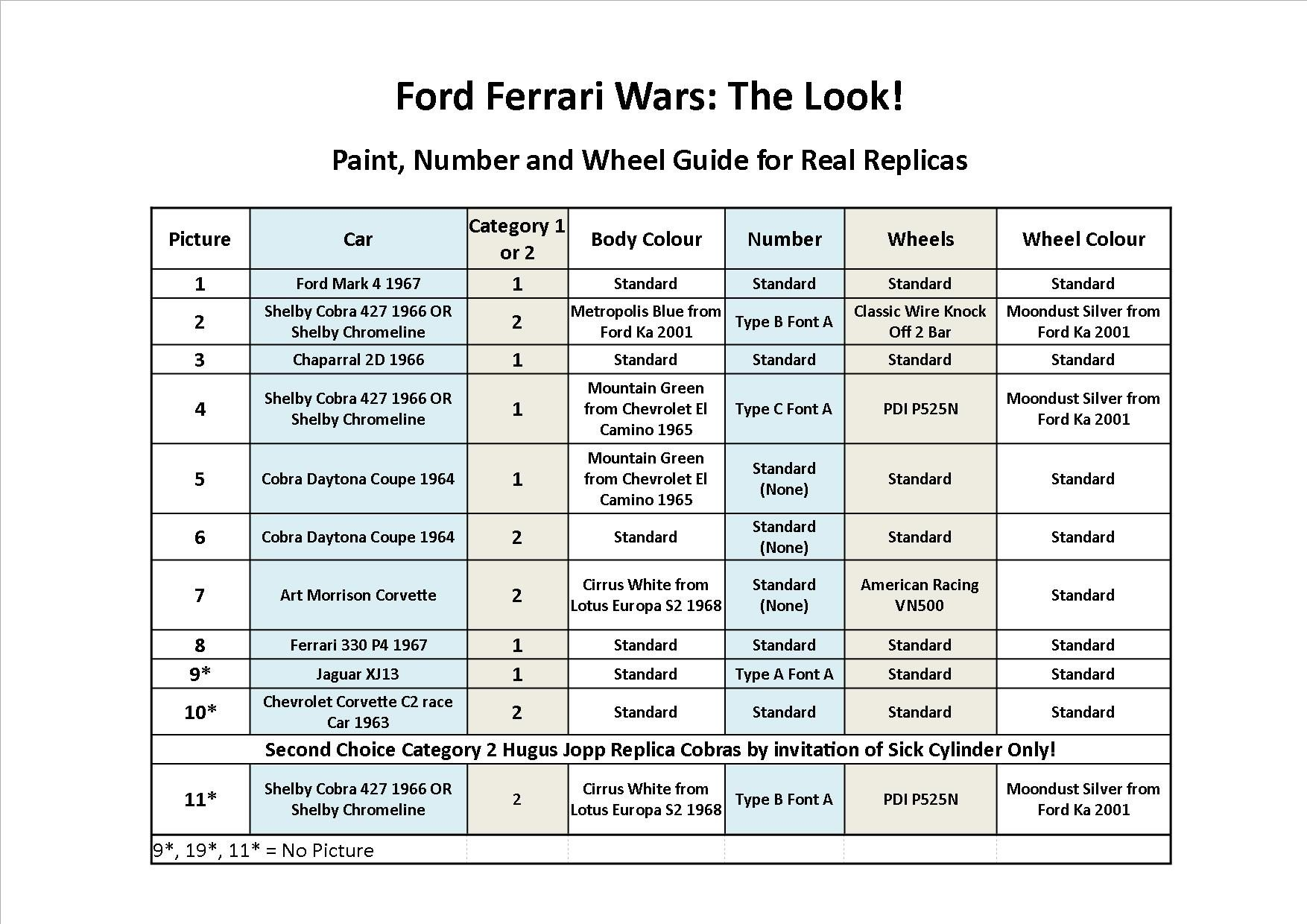 Ford Ferrari Wars Replica Guide Poster.jpg