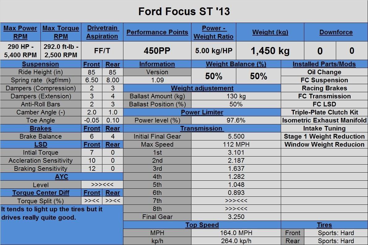 Ford Focus ST '13.jpg