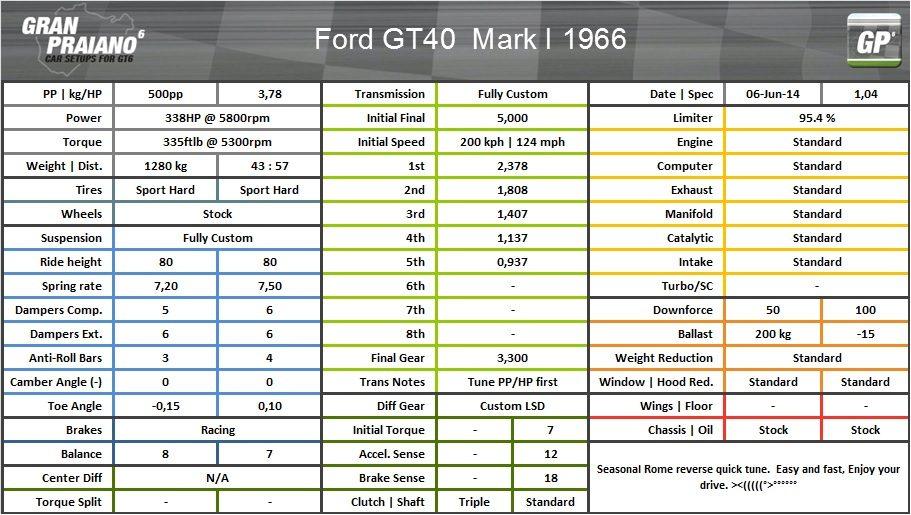 ford gt40 mark 1 66.jpg