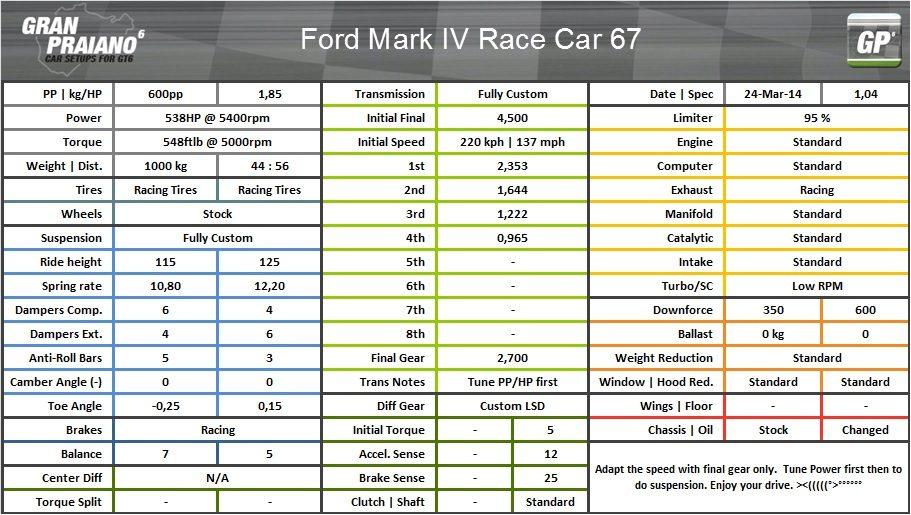 Ford mark IV Race car 67.jpg
