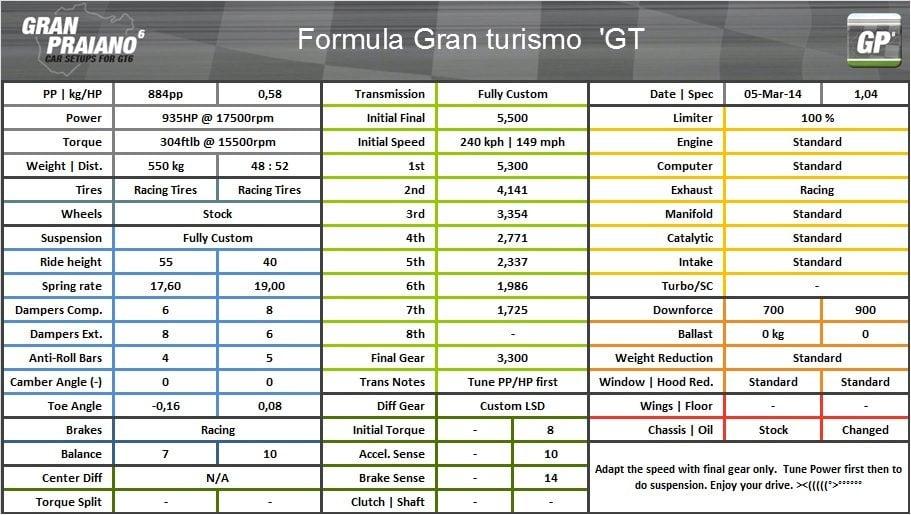 Formula Gran Turismo.jpg