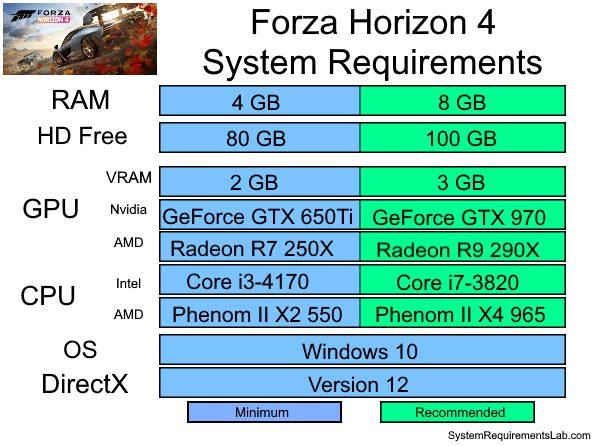 forza-horizon-4-requirements-pc-graphic.jpg