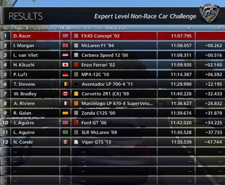 FX45 Panorama Standings.jpg