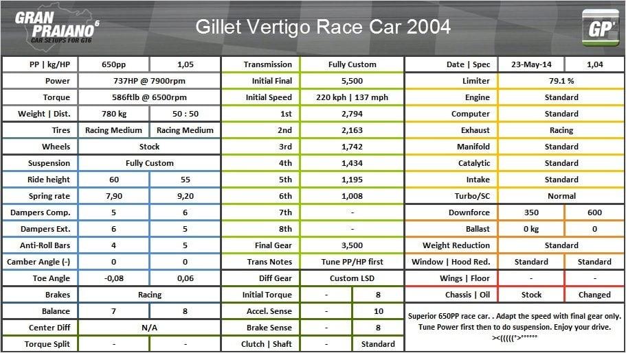 Gillet vertigo race car 2004.jpg