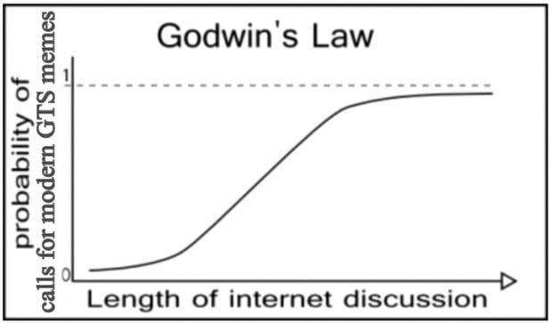 Godwins-Law.jpg