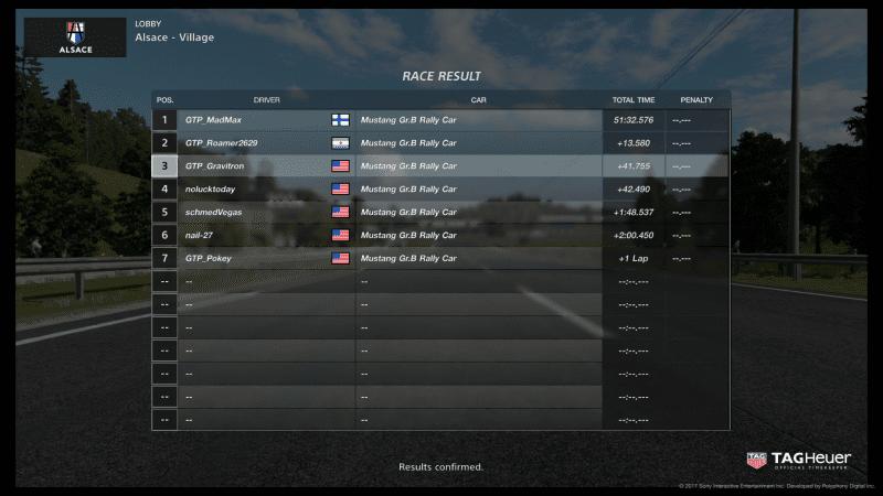 Gran Turismo®SPORT_20180110200523.png